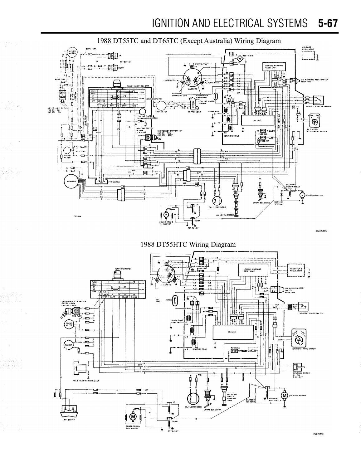 suzuki outboard workshop service manual - all motors by glsense - issuu  suzuki outboard workshop service manual - all motors by glsense - issuu