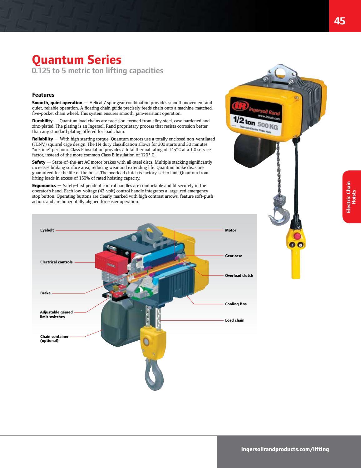 Polipastos Elctricos Ingersoll Rand 0 125 A 5 Toneladas Quantum By Hoist Limit Switch Wiring Diagram Gear Almacenes Jj Sa Issuu