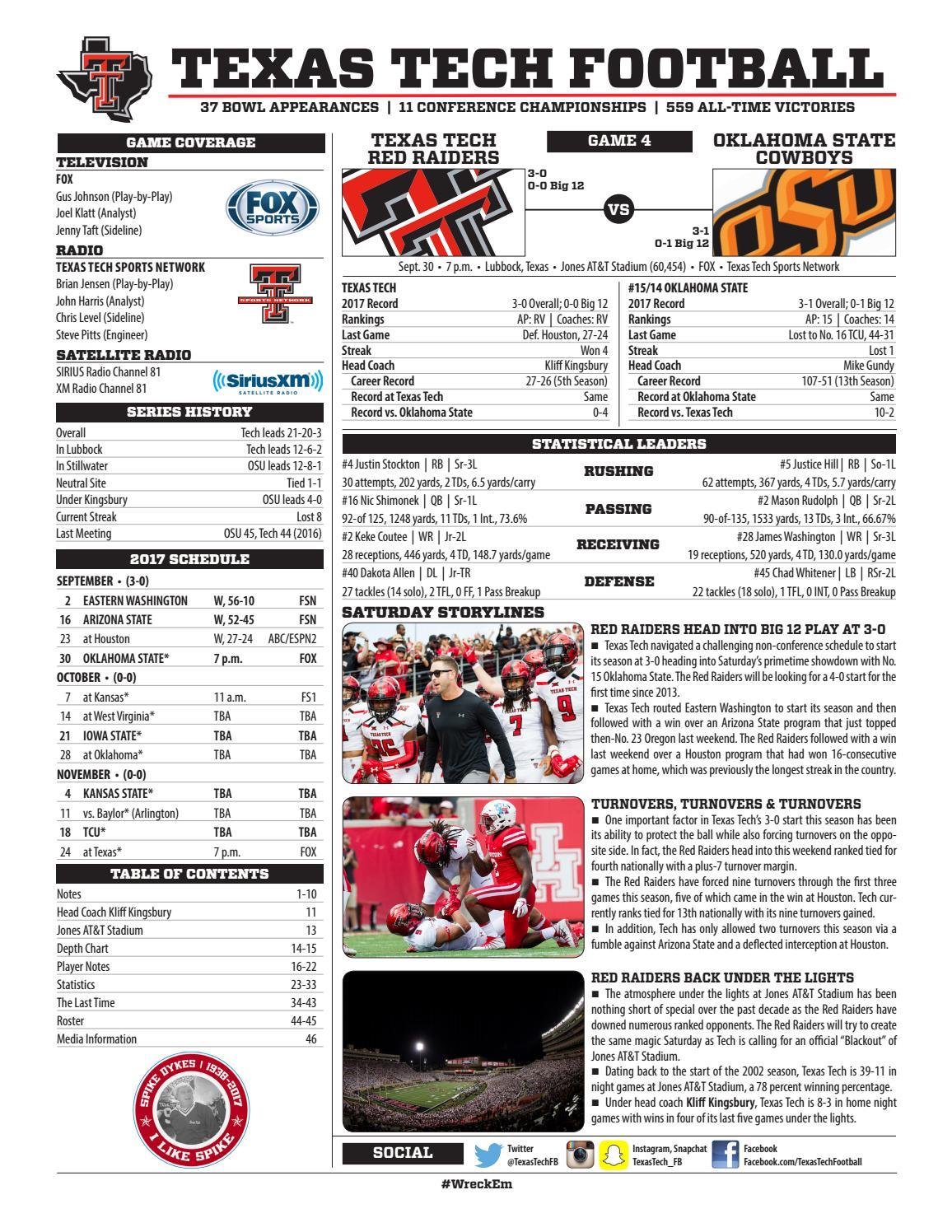Game Notes: Texas Tech vs  Oklahoma State by Texas Tech Athletics