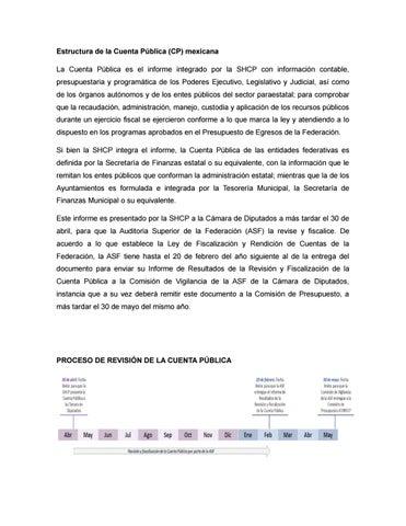 Estructura De La Cuenta Pública Mexicana By Osnola27 Issuu