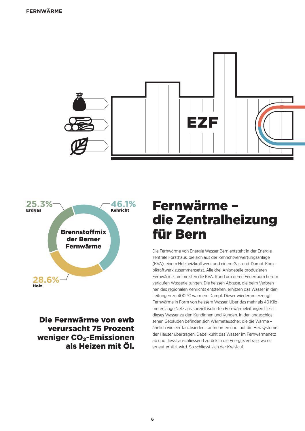 Wunderbar Zentralheizung Wasser Ideen - Elektrische Schaltplan-Ideen ...