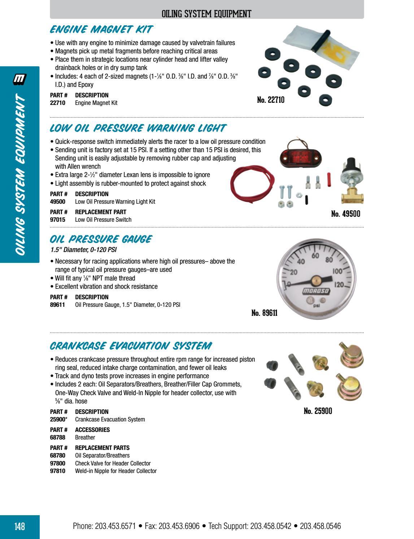 MOROSO 97015 Low Oil Pressure Switch For Warning Light