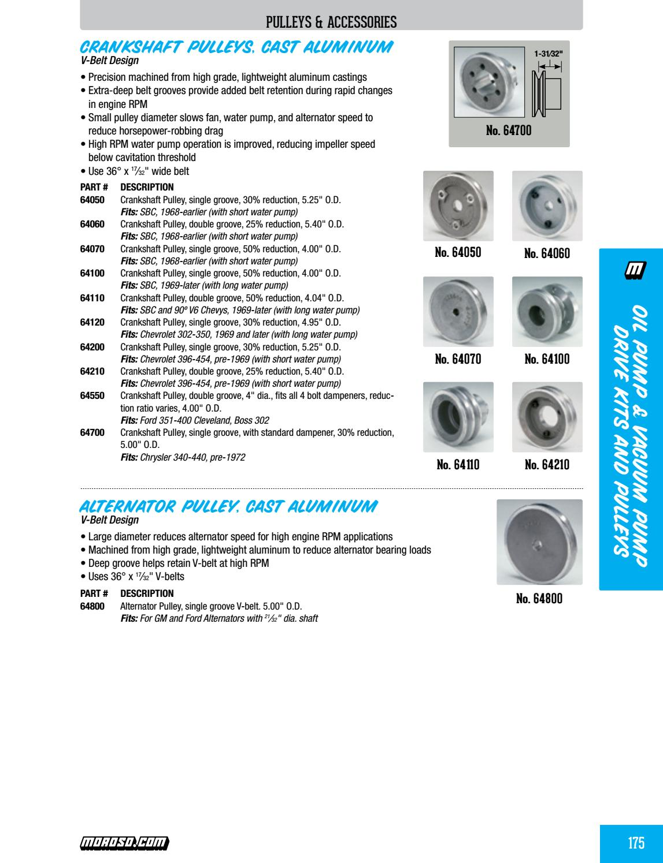 Moroso 64050 1-Groove Crankshaft Pulley Crankshaft Pulleys