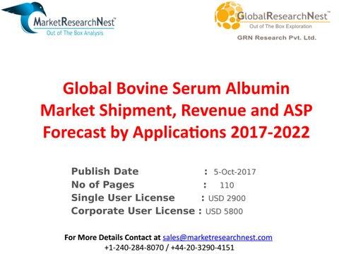 Global bovine serum albumin market shipment, revenue and asp