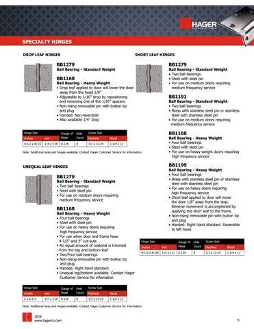 Hager Door Hardware by Horner Millwork - issuu