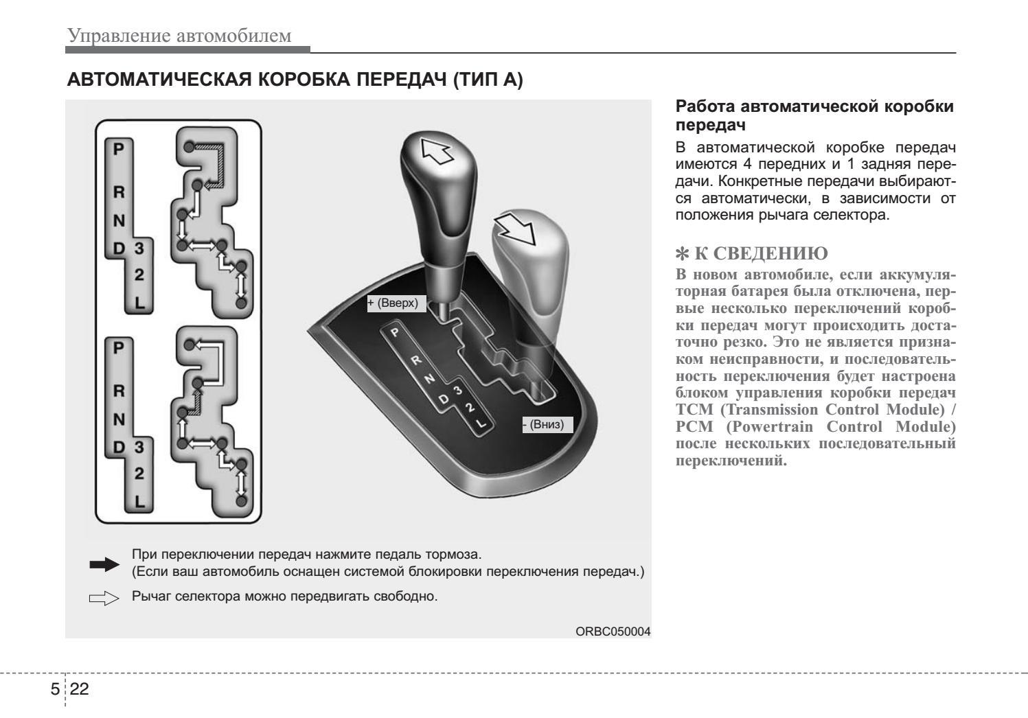 Обозначение коробки передач автомат в картинках