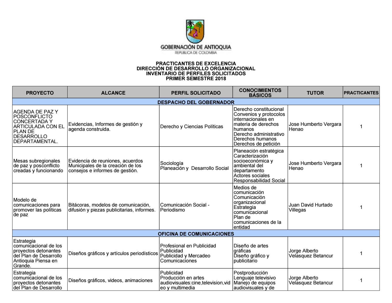 Inventario de perfiles I 2018 by Gobernación de Antioquia - issuu