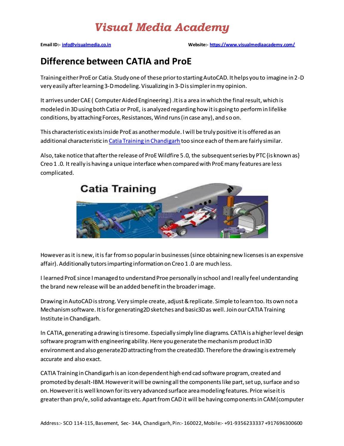 Catia Diagrams