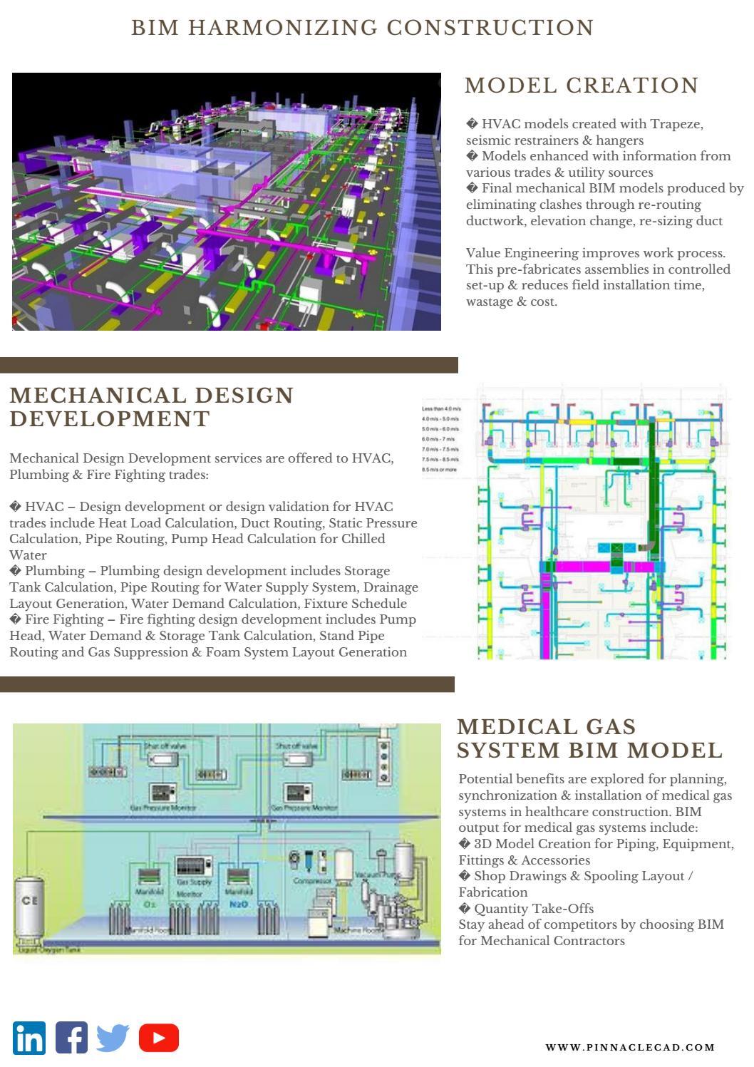 Bim harmonizing construction by Pinnacle Infotech Social Media - issuu