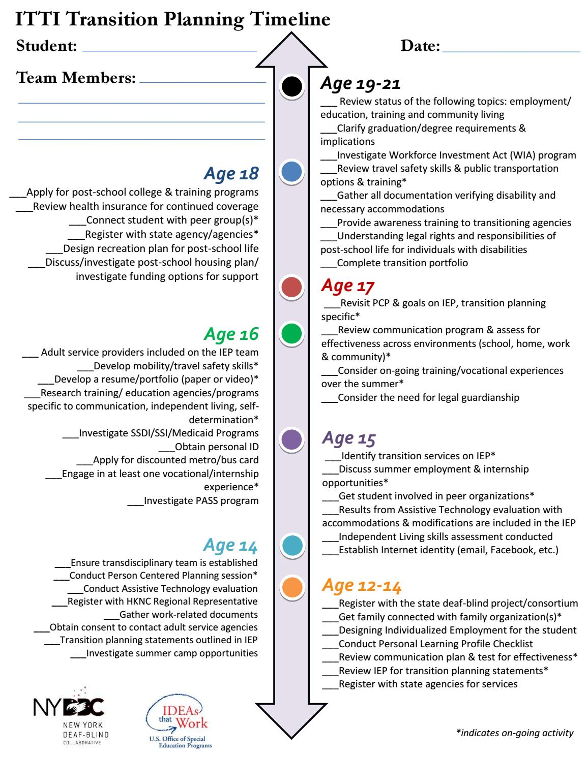 transition planning timeline by susanne morrow