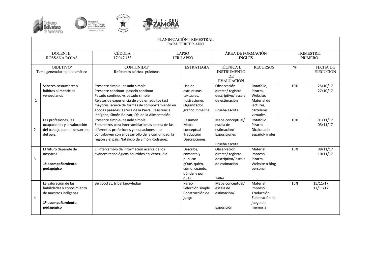 Planificacion Trimestral 3º Año By Rosana Rojas Issuu