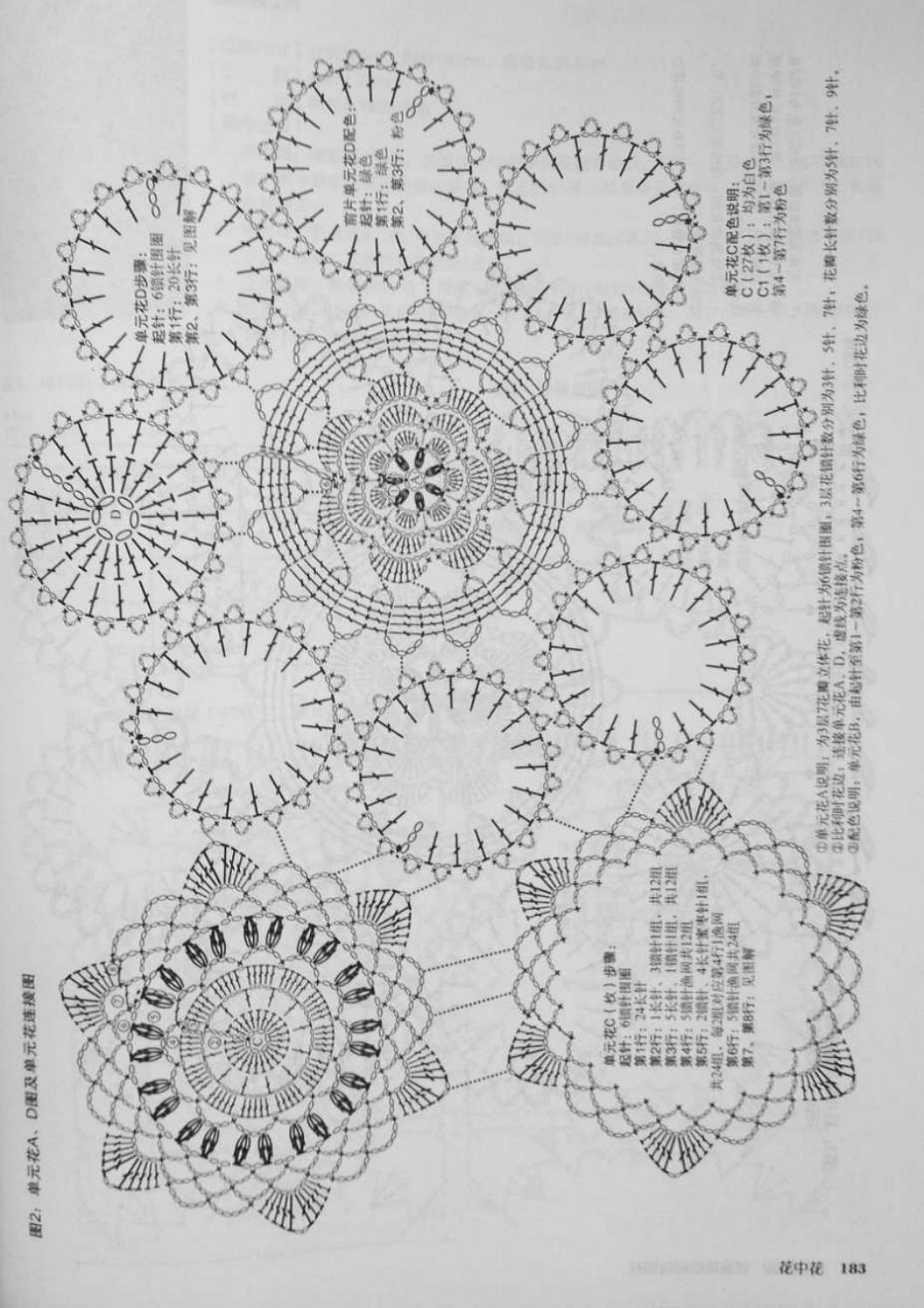 Crochet pull élégant vol 12 crochet facile page 130