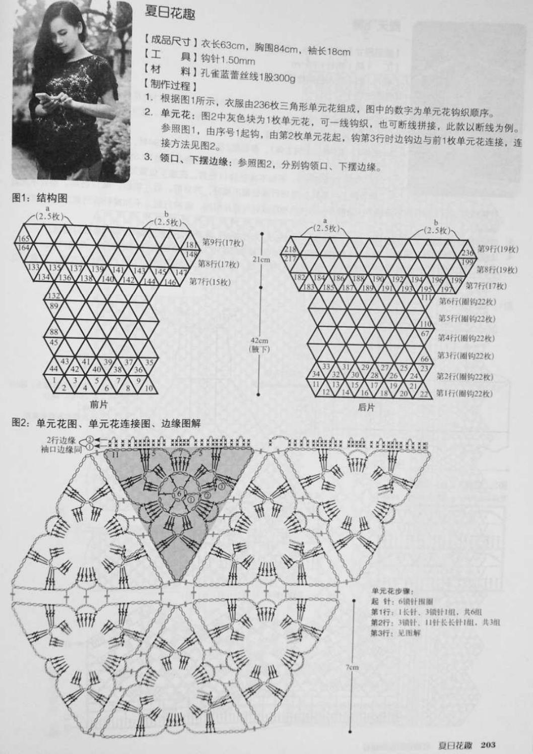 Crochet pull élégant vol 12 crochet facile page 135