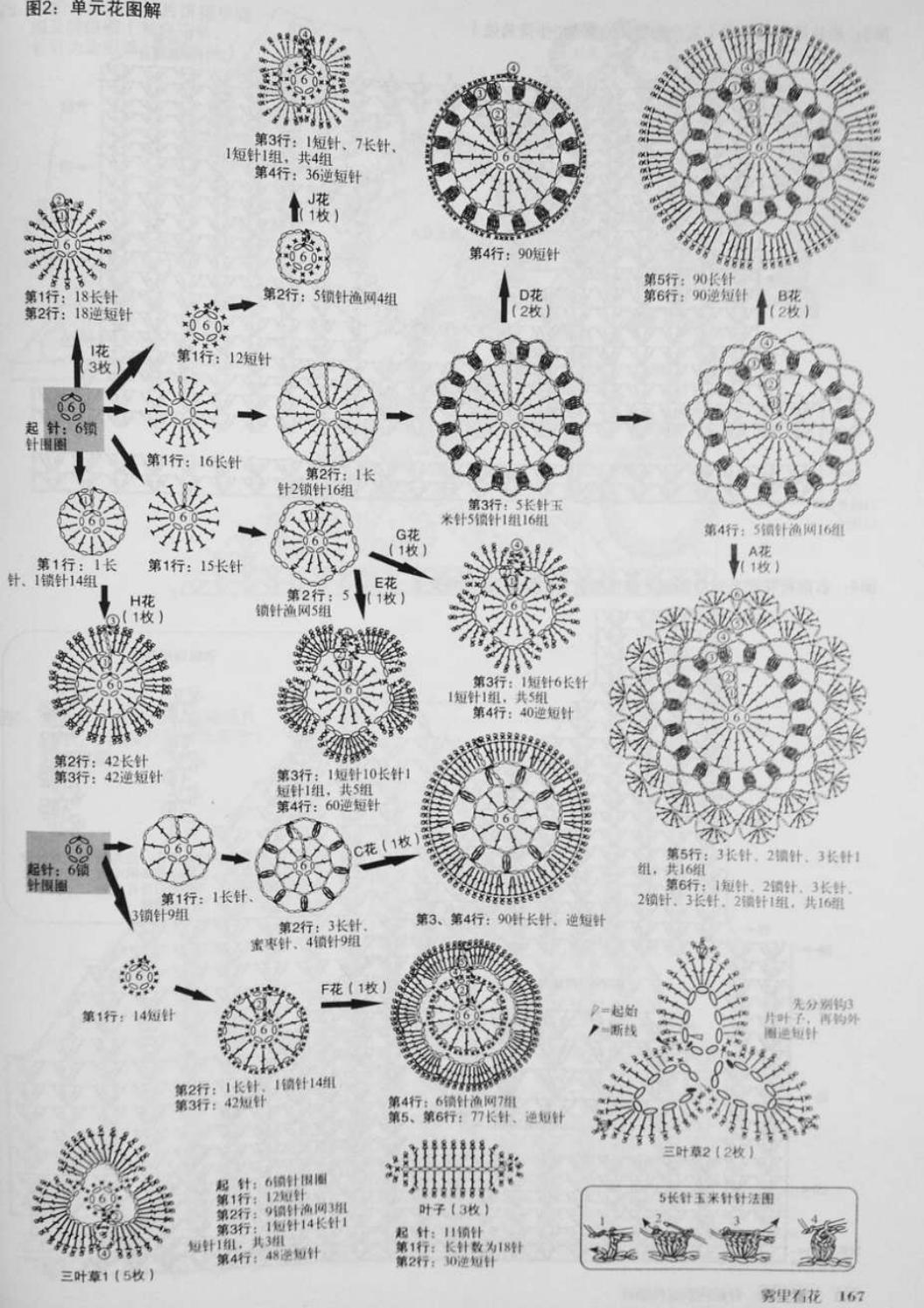 Crochet pull élégant vol 12 crochet facile page 194
