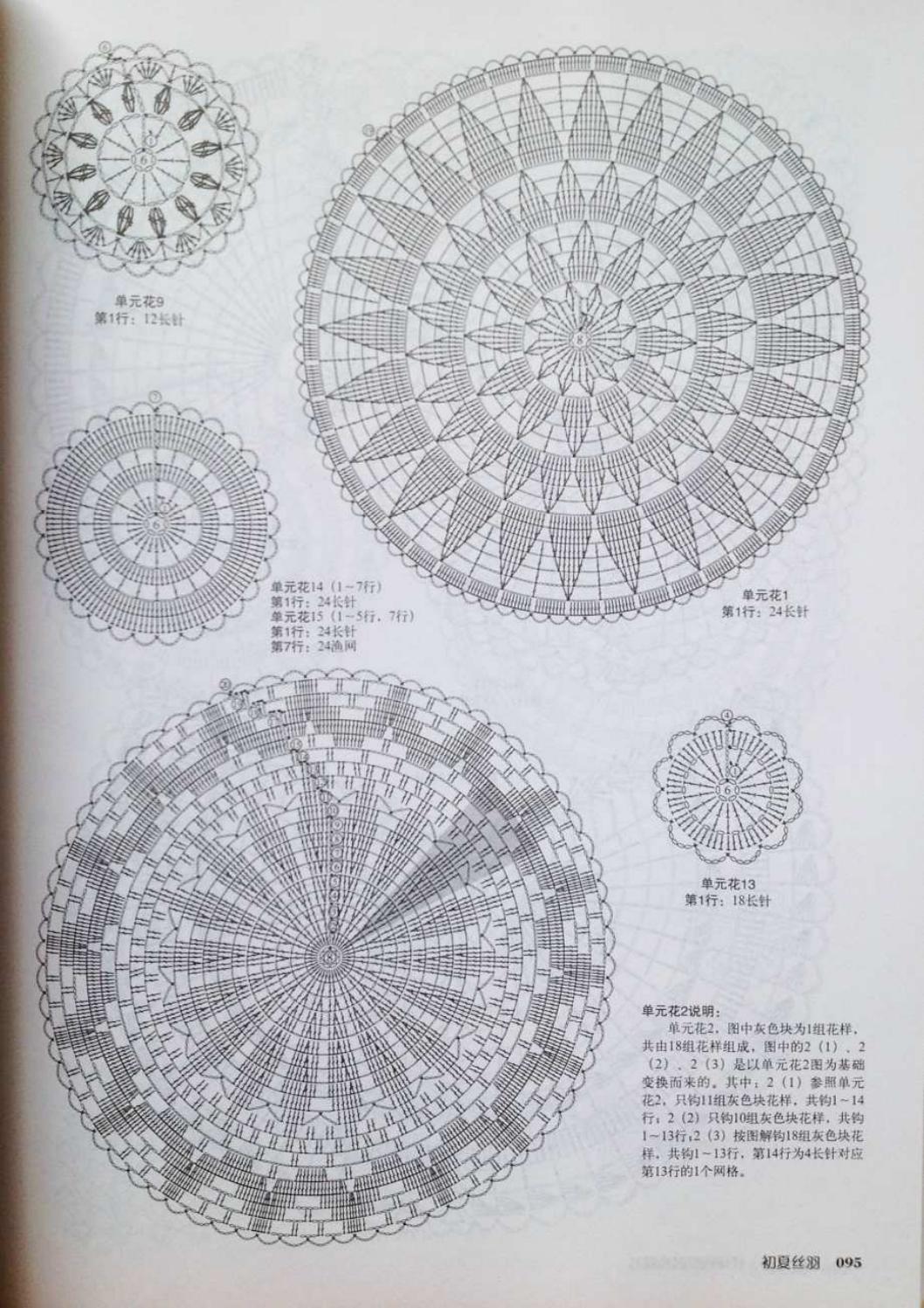 Crochet pull élégant vol 12 crochet facile page 87