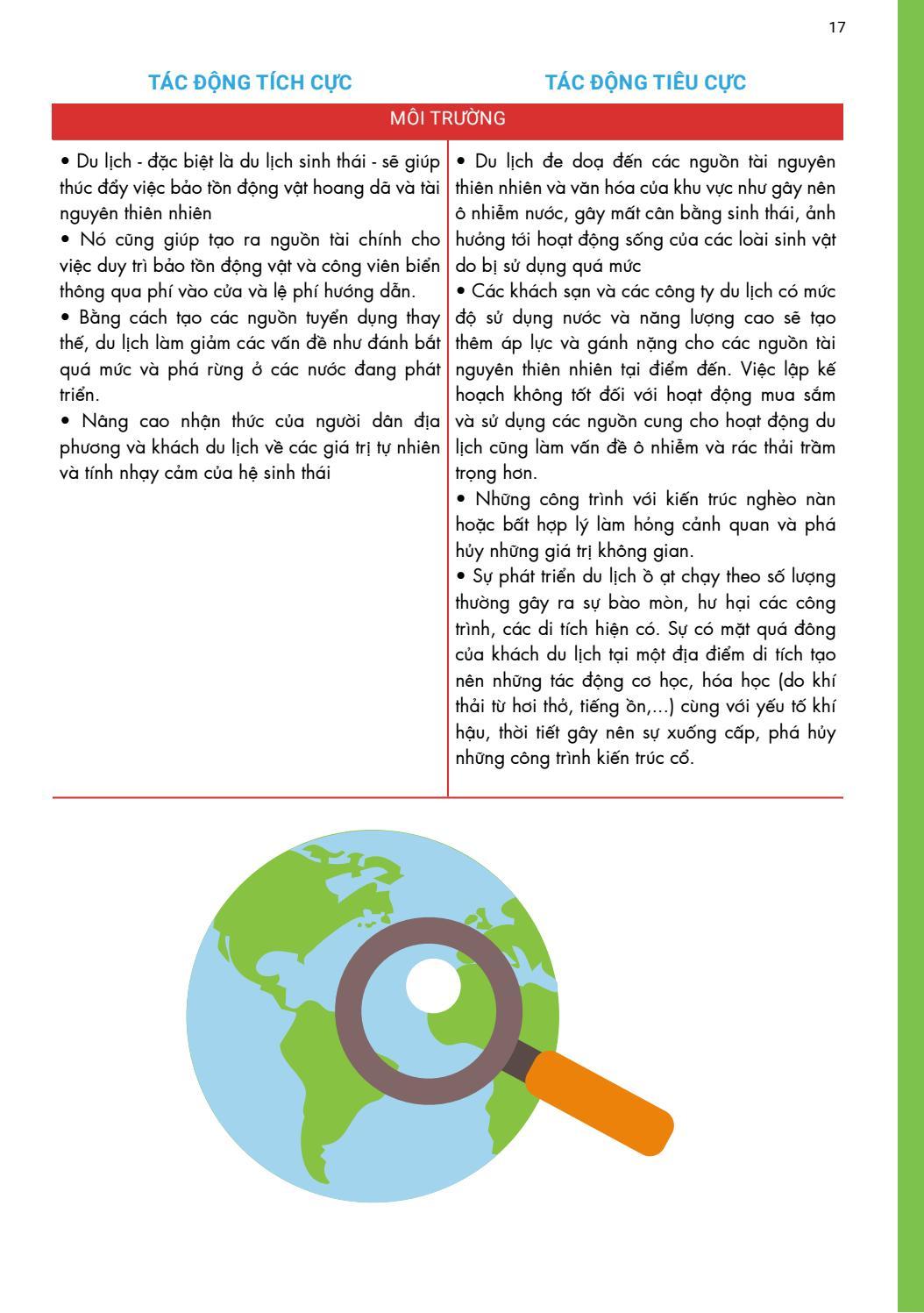 [Tài liệu LSST] Du lịch có trách nhiệm page 17