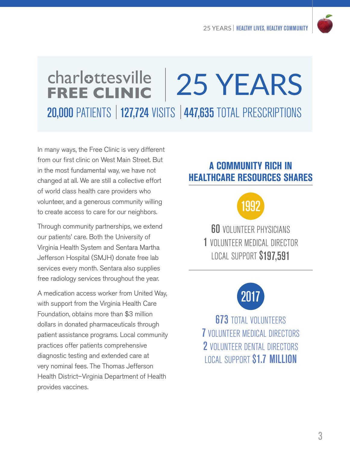 Healthy Lives, Healthy Community - Annual Report FY2017 by