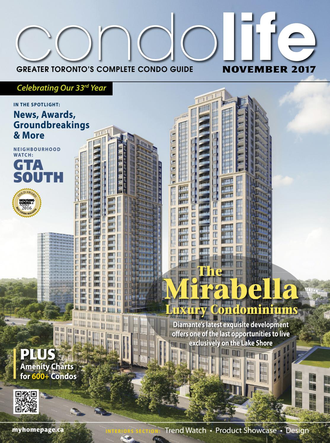 Condo investment toronto 2021 medals kpmg investment