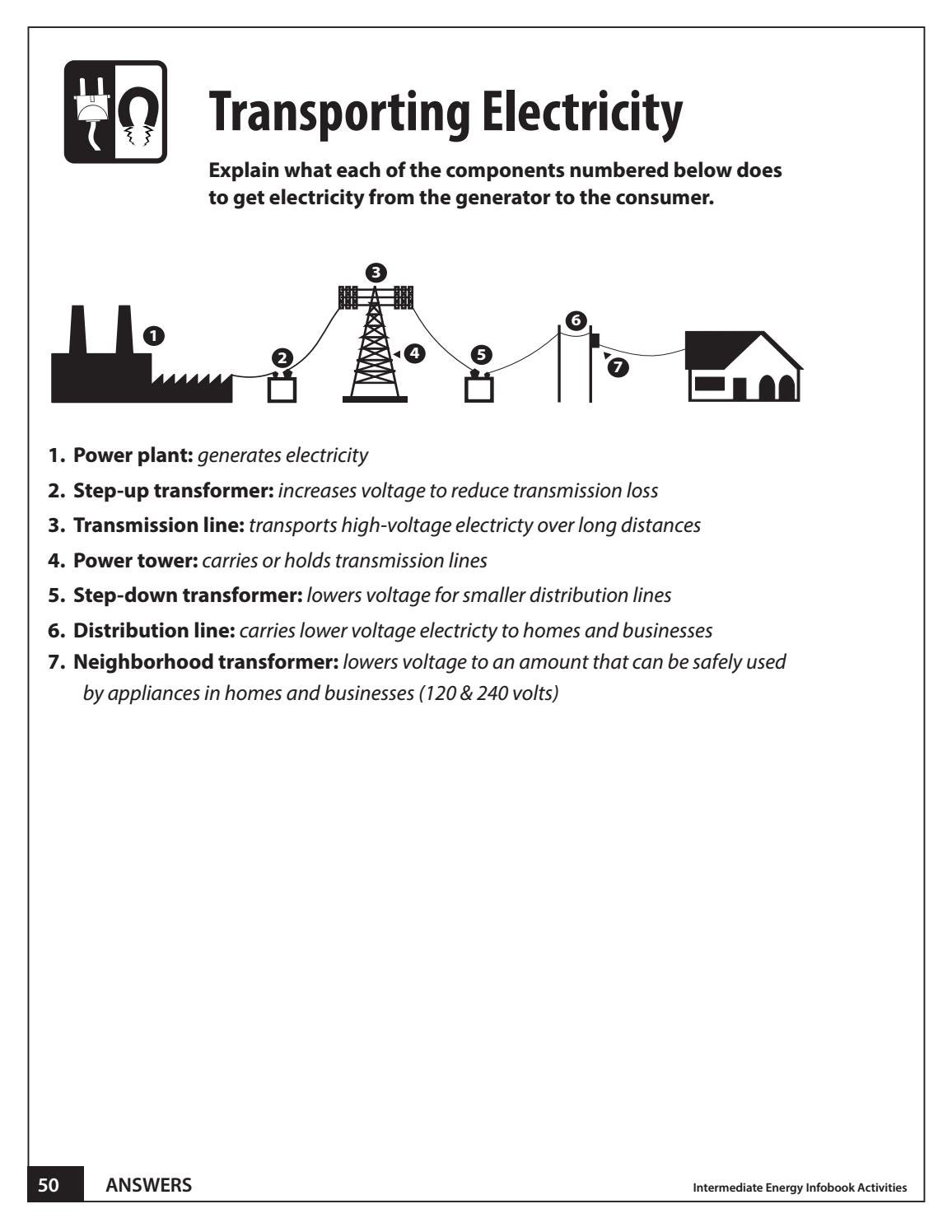 Intermediate Energy Infobook Activities by NEED Project - issuu Inside Electrical Power Worksheet Answers
