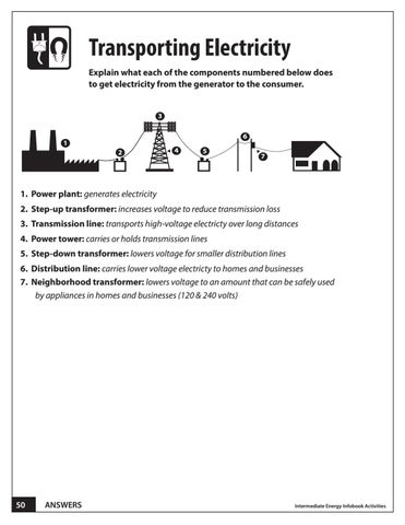 Intermediate Energy Infobook Activities by NEED Project - issuu