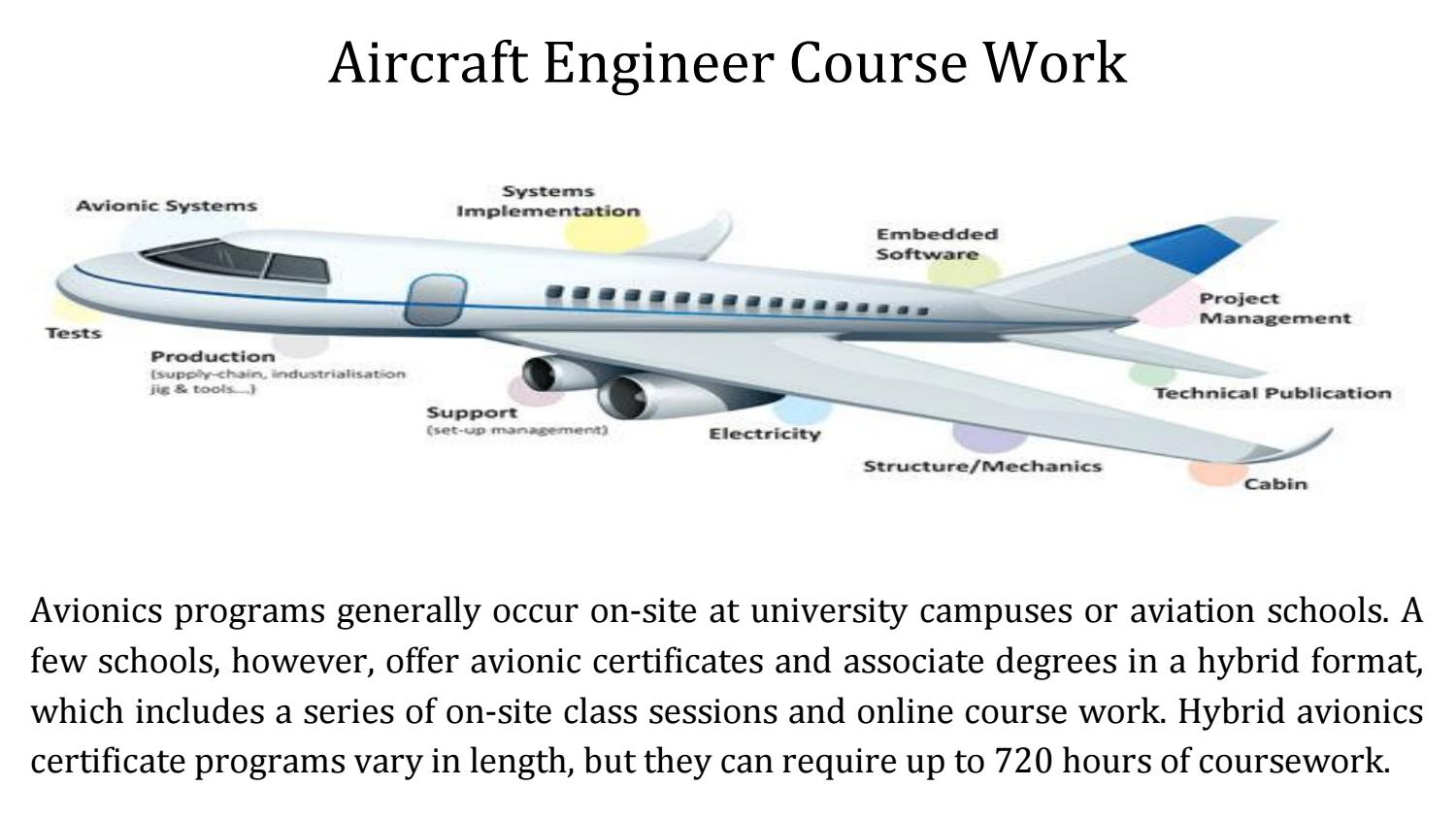 Admission Aircraft Maintenance Engineering Course By Iiame Issuu
