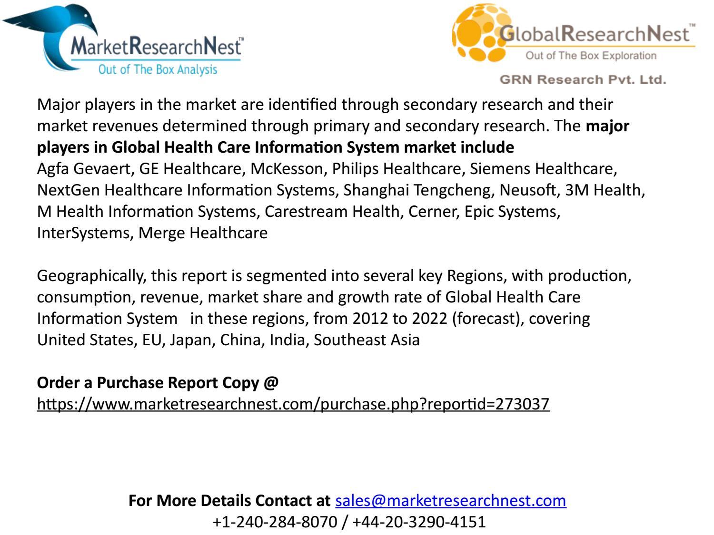 Global health care information system market size, status