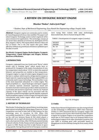 Cryogenic Rocket Engine Pdf