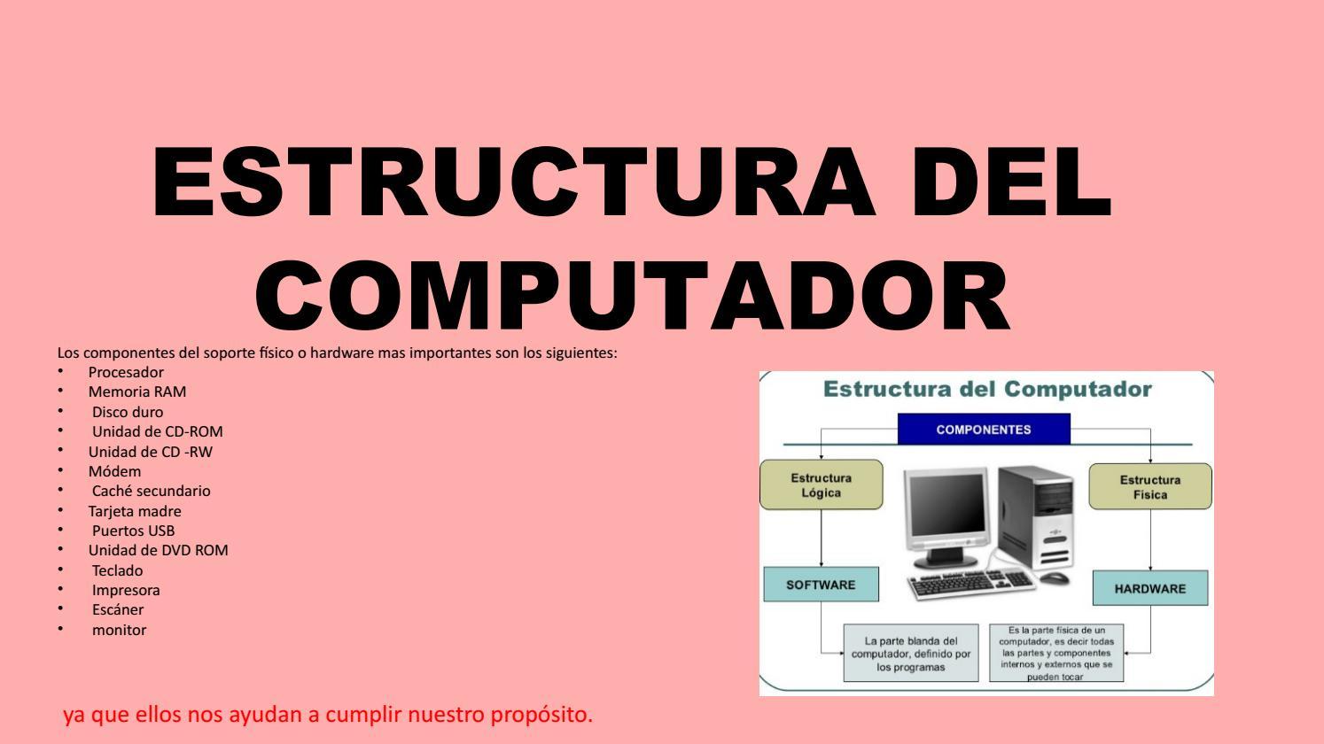 Estructura Del Computador By Alexandra Ortiz Herrera Issuu