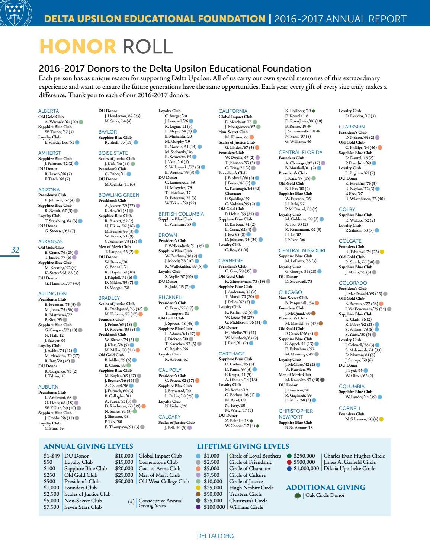 DU Quarterly: Vol  135 4 by Delta Upsilon - issuu