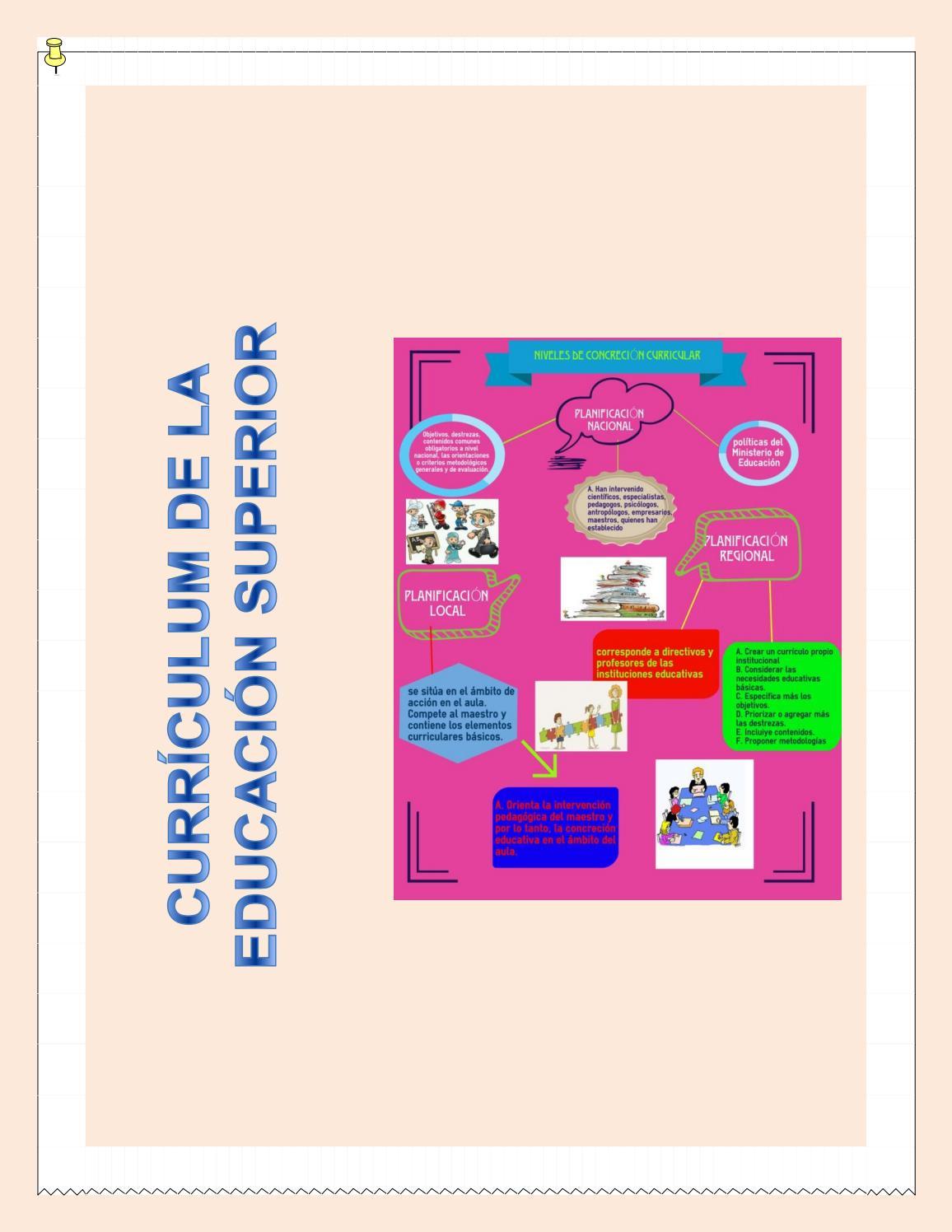 Compendio de temas de Currículum de la Educación Superior by susana ...