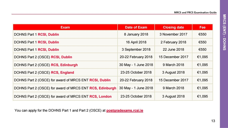 MRCS and FRCS Examination guide by Surgery International