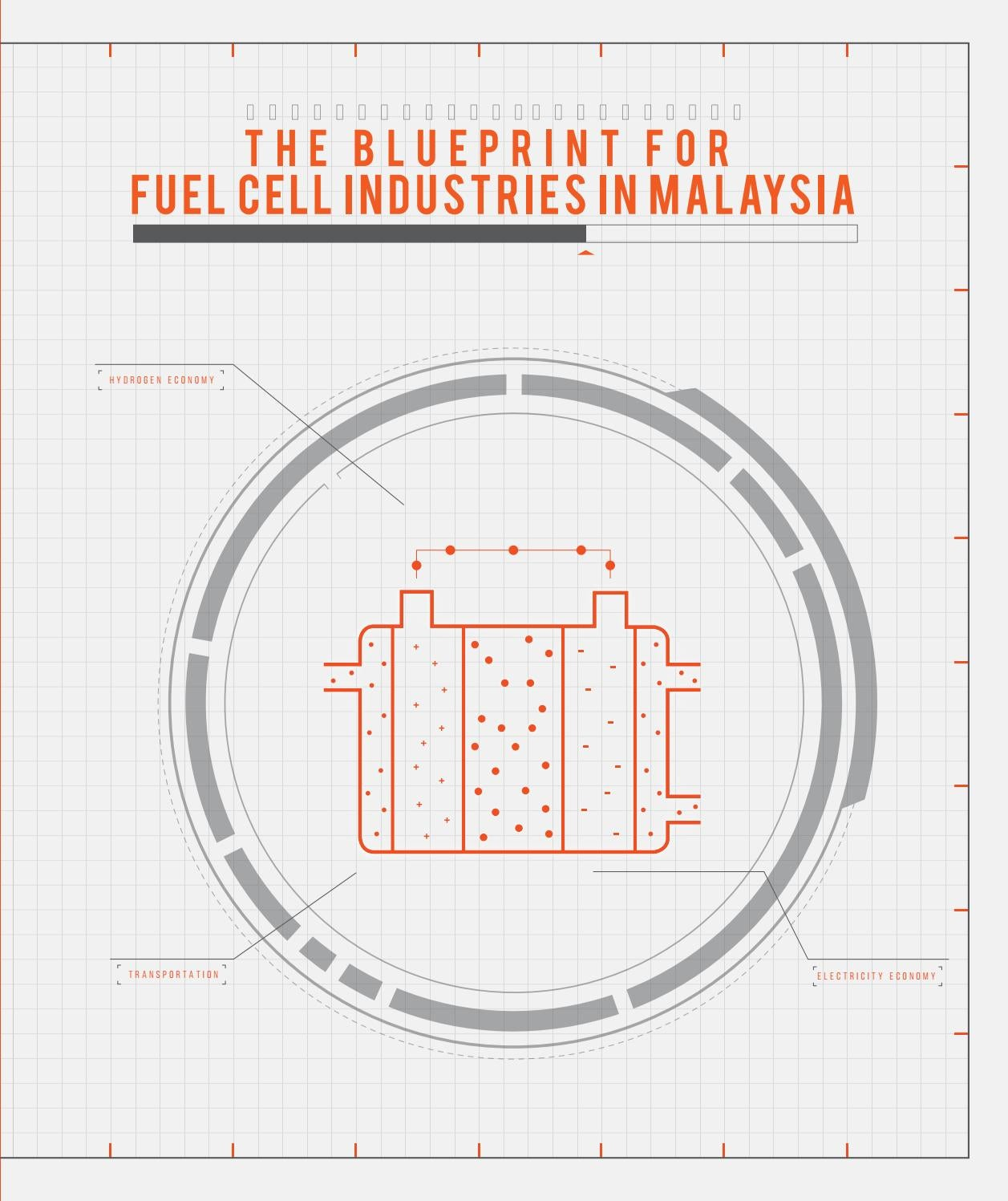 The Blueprint for Fuel Cell Industries in Malaysia by