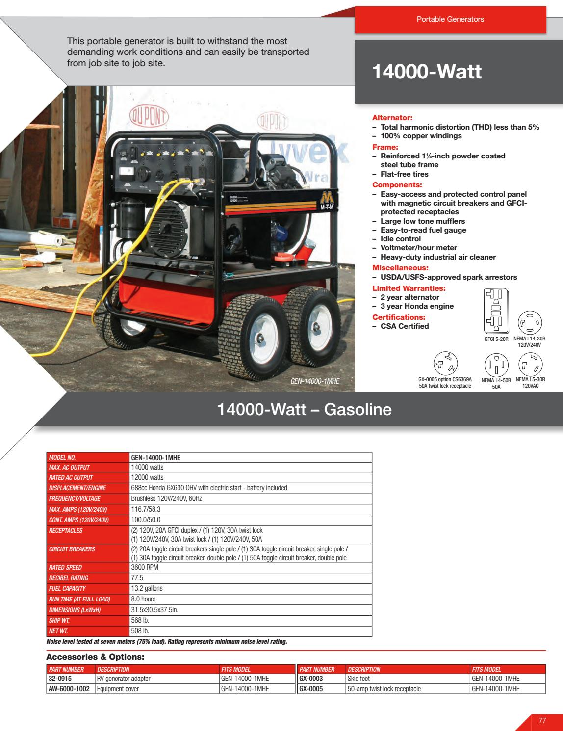 Mi T M Industrial Products By Ram Tool Construction Supply Co Issuu Rv Generators Circuit Breaker