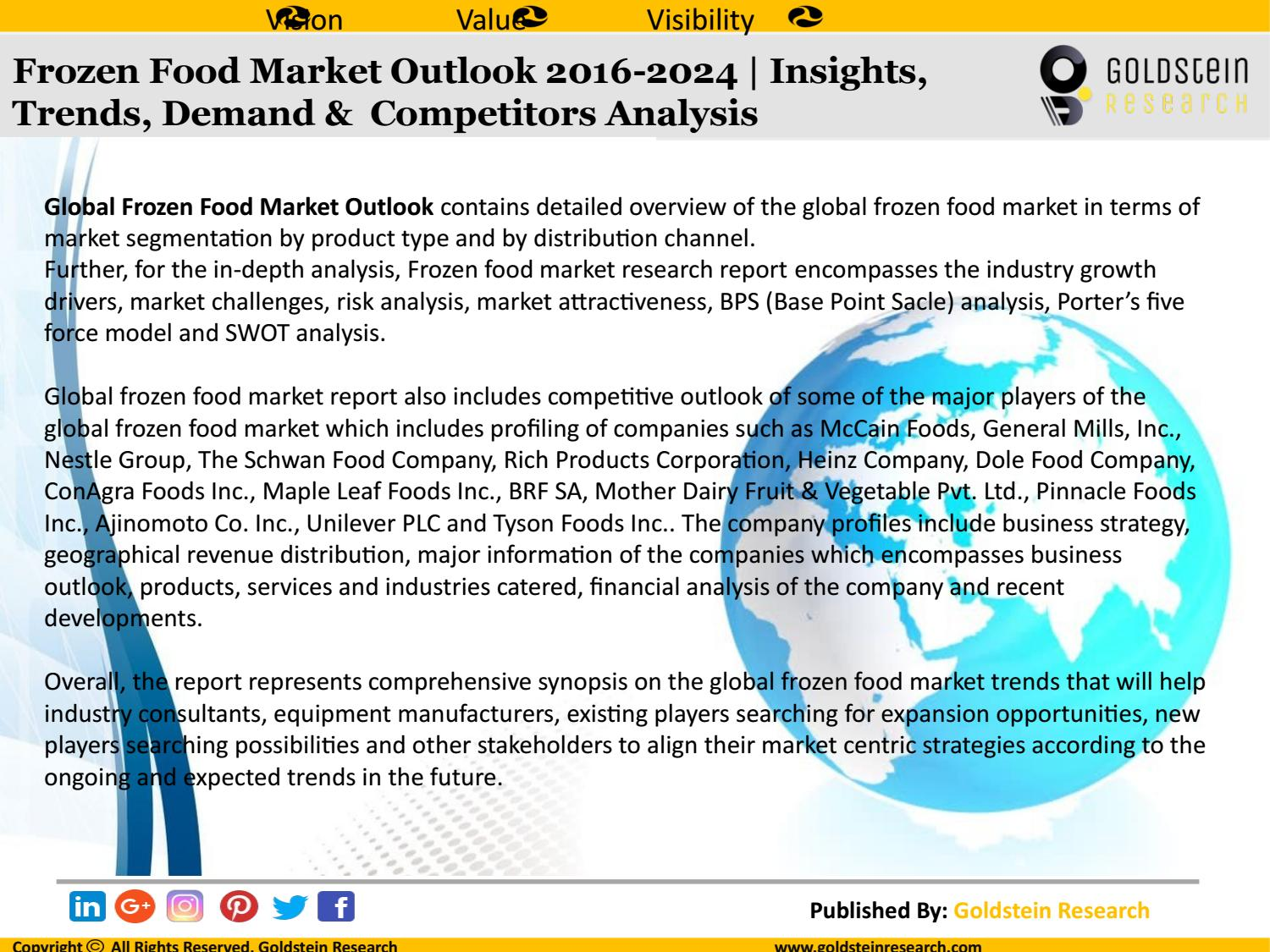 tyson foods inc swot analysis Frozen food market - growth, trend, and forecast (2018 - 2023)  swot analysis,  613 tyson foods, inc.