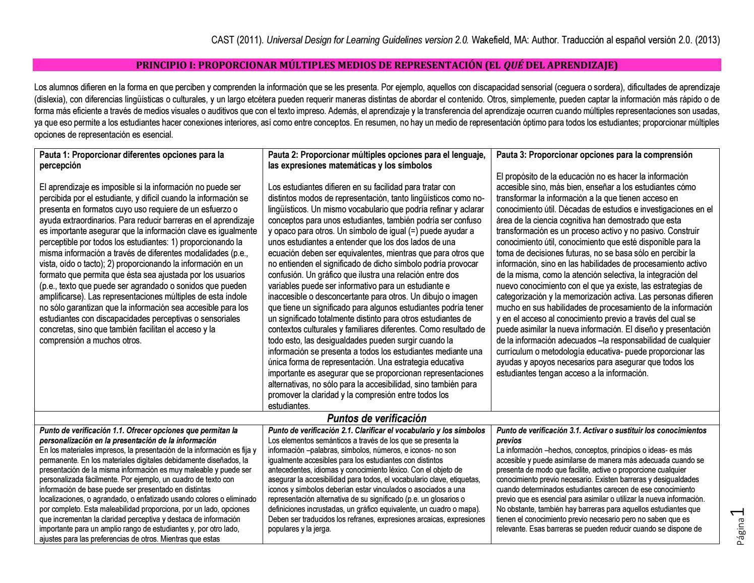 Principios pautas y puntos de verificación dua by carmenza montañez ...
