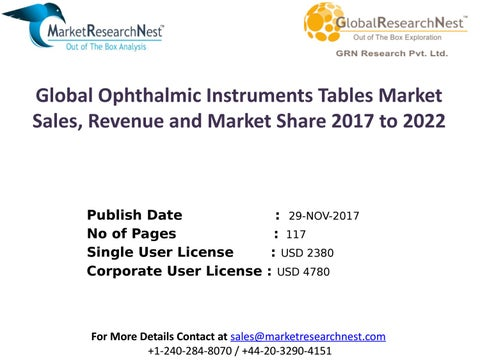 Global ophthalmic instruments tables market sales, revenue