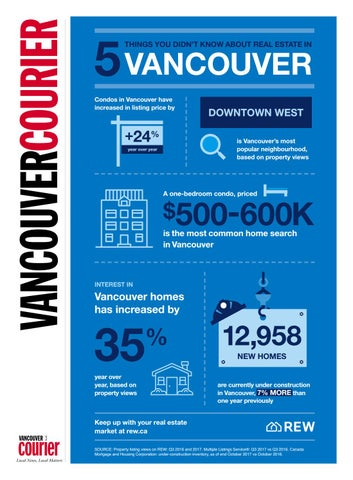160bacafb7 Vancouver Courier November 30 2017 by Vancouver Courier - issuu