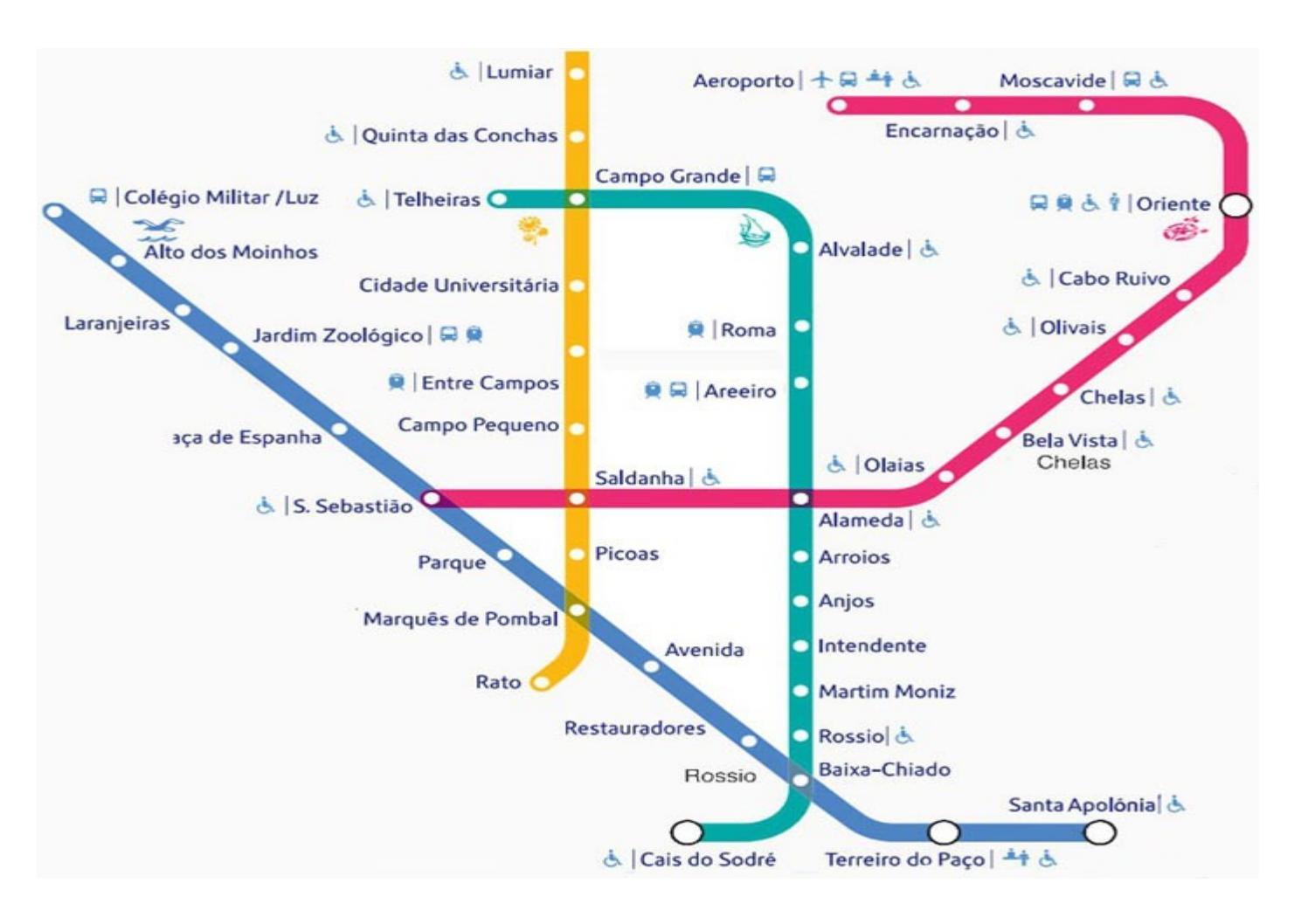 Mapa Metro Lisboa By Capri Issuu