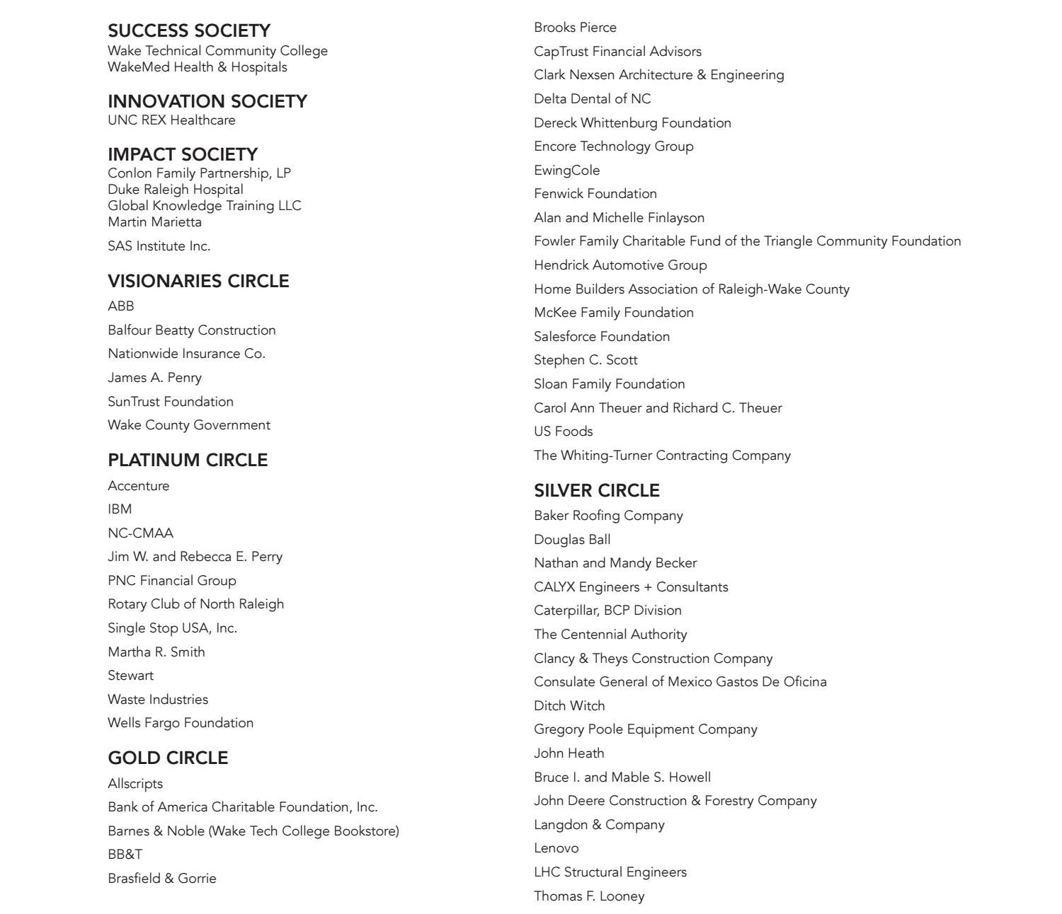 Donor List By Wake Tech Community College Issuu