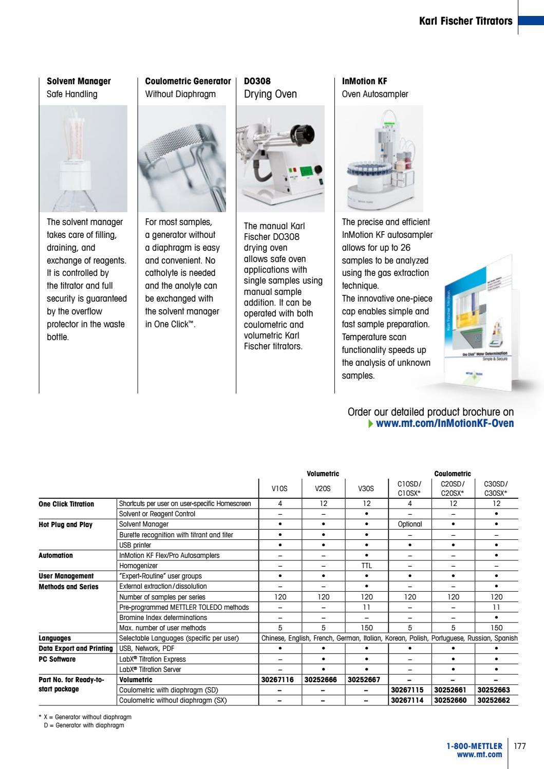 2018 METTLER TOLEDO Laboratory Products Catalog