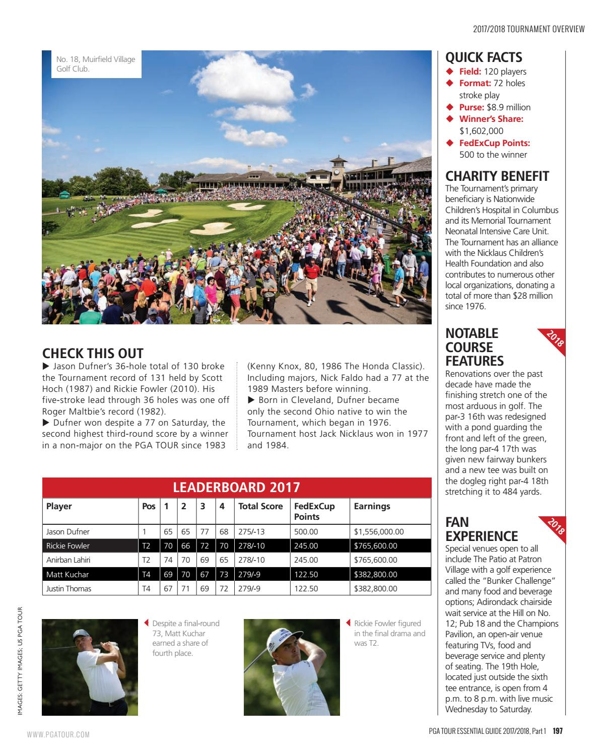 Official PGA TOUR Essential Guide to Golf 2018 Part 1 by