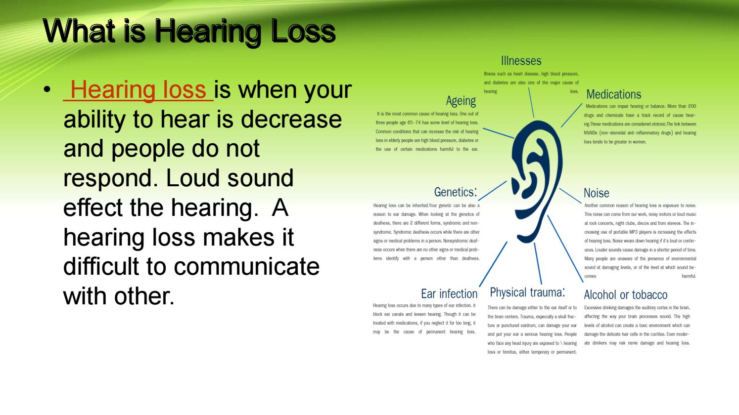 What is hearing loss and what are its types ? by anita