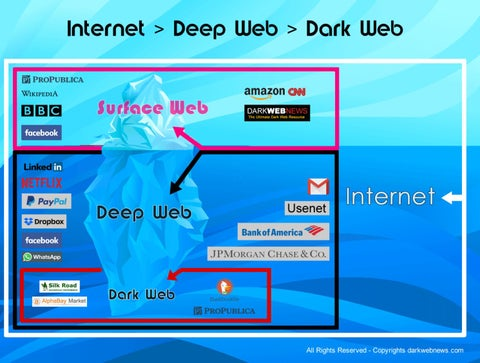 Deep Web – The Ultimate Guide by Dark Web News - issuu