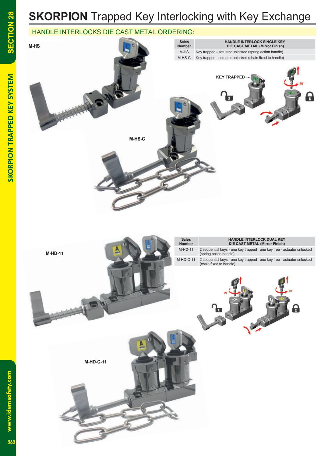 IDEM Safety Switches 2018 Catalogue by Dave - issuu