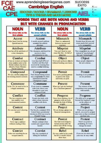Nouns and verbs with changes in pronun (2) by ardhw setyhws