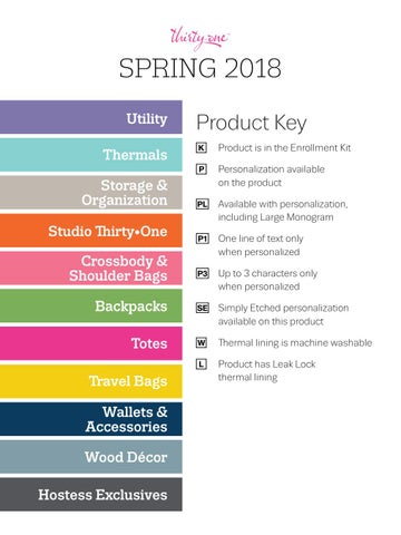 Thirty One Gifts Spring Summer 2018 Product Feature Tags By Kat