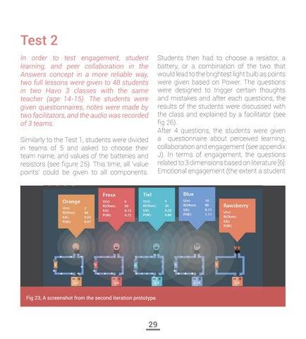 Process report, Bachelor graduation project, Paul Meulendijks by