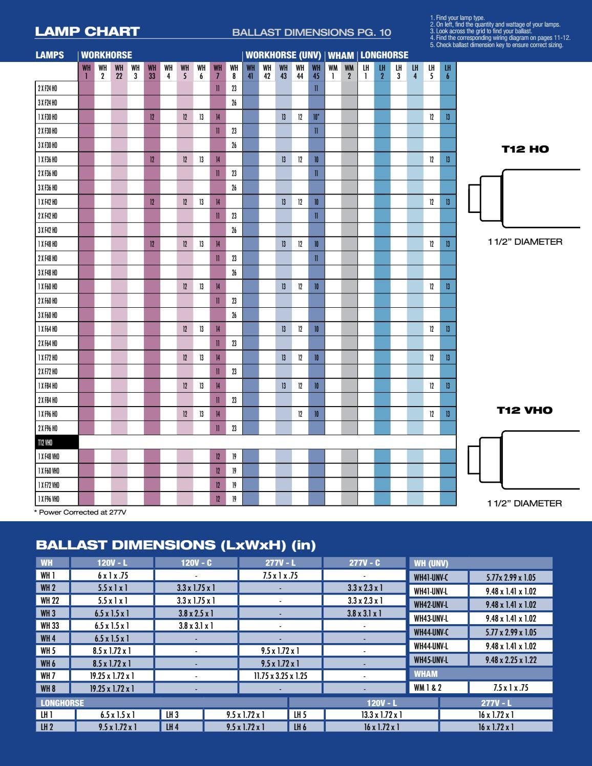 Fulham Wiring Diagrams Lamp Compatibility Chart By Co Inc Workhorse 8 Diagram Issuu