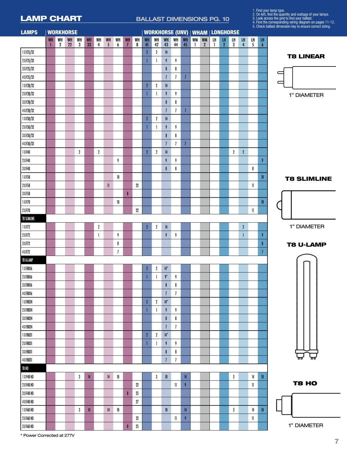 Fulham Wiring Diagrams Lamp Compatibility Chart By Co Inc Ballast Diagram Issuu