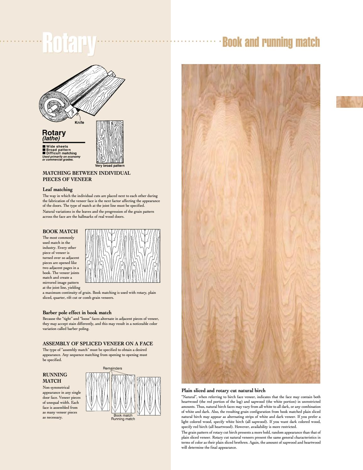 Lambton Doors Product Catalog By Clearymillwork Issuu